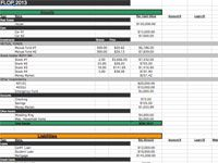 Fvr Yearly Household Budget Template Download My Favorite Free