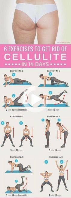 Fitness Workouts, Fitness Motivation, At Home Workouts, Weight Workouts, Workout Routines, Workout To Lose Weight Fast, Tabata Workouts, Exercise Motivation, Fitness Hacks