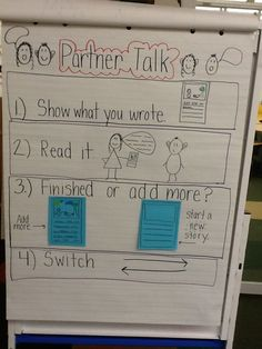 The Kindergarten students are learning that during Writers' Workshop; sharing with a partner is an important part of the writing process.  They learn how to talk with a partner to help revise their stories.