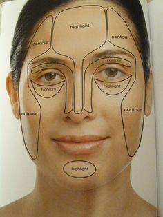 Make up contouring