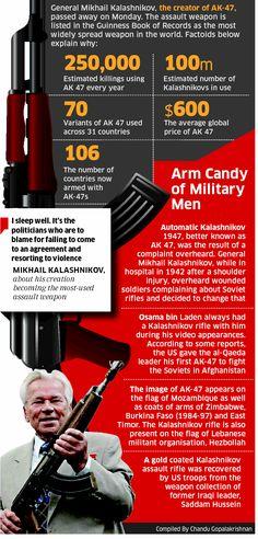 About AK 47 or Automatic Kalashnikov 1947