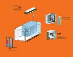 The Future Of Apartments Looks Like This   Gizmodo Australia