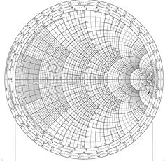 The Smith Chart.