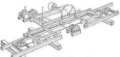 The Saw Carriage | Saw Mills