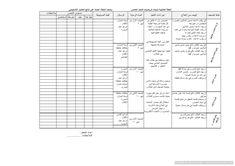 خطة علاجية الرياضيات الصف الخامس الفصل الاول %D8%AE%D8%B7%D8%A9-% Periodic Table, Sheet Music, Desktop, Periotic Table, Music Score, Music Sheets