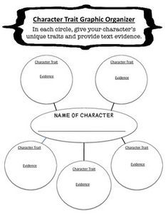 Characterisation First Grade Worksheets