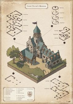 Victor's Mansion by artbymatthew manor house home vampire isometric perspective map cartography Fantasy City, Fantasy House, Fantasy Map, Medieval Fantasy, Fantasy World, Dungeons And Dragons, Game Design, Construction Minecraft, Isometric Map