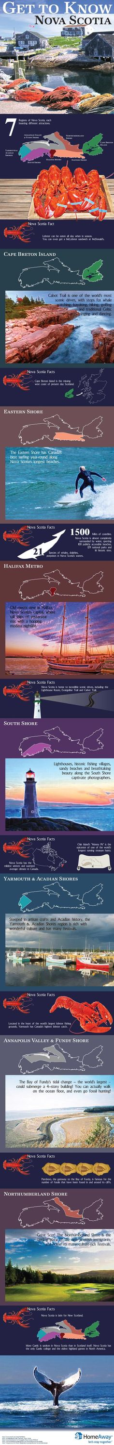 "to Know Nova Scotia ""Fun Facts about Nova Scotia"" I love this! Very cool to know, and so much more to learn.""Fun Facts about Nova Scotia"" I love this! Very cool to know, and so much more to learn. East Coast Travel, East Coast Road Trip, O Canada, Canada Travel, Canada Trip, Halifax Canada, Alberta Canada, Camping Jeep, Oh The Places You'll Go"