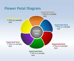 Flower Petal Diagram for PowerPoint 2010 is a free PowerPoint template and diagram slide that you can use to make presentations with colorful and original diagrams