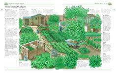 The New Self-Sufficient Gardener - John Seymour - Dorling Kindersley