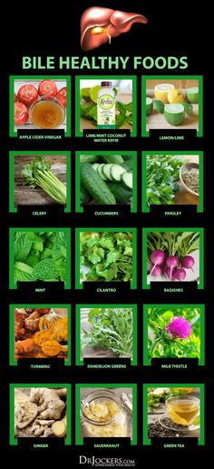 ketogenicgallbladder_foods
