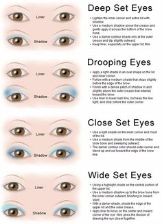 How to apply makeup for the shape of your eyes