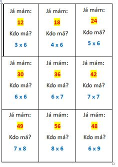 27 kartiček k procvičení násobení Sixth Grade Science, Bridesmaid Inspiration, Math For Kids, Teaching Tips, Algebra, Primary School, Kids Education, Montessori, Kids Learning