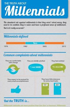 Infographic: The Truth about Millenials