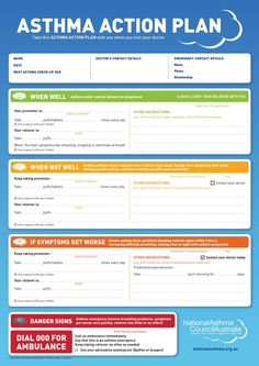 asthma care plan template - anaphylaxis action plan epipen health disease
