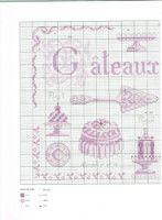 Gallery.ru / Фото #10 - Douceurs & gourmandises au point de croix - thabiti