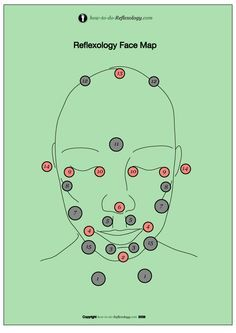 Chart point facial pressure