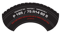 There is a ton of info on the sidewall of a tire, but how many actually know what all of it means? Consult this guide to help ensure you make an informed decision when purchasing a new set of tires for your vehicle.