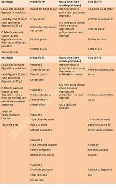 Variante de meniu la faza de croaziera - RETETE DUKAN