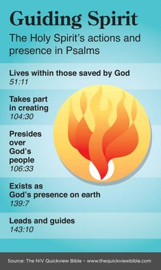 The Quick View Bible » Guiding Spirit