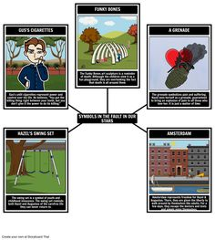 12 best the fault in our stars images on pinterest plot diagram the fault in our stars book plot diagram summary activities ccuart Image collections