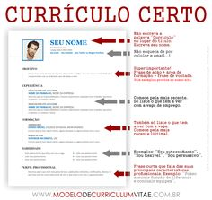 Modelo Curriculum Vitae Pronto 2018