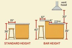 distance between island and counter in kitchen - Google Search
