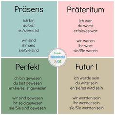 Tiempos verbales en alemán