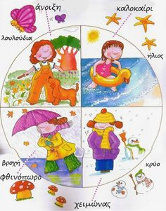 This would be great to teach about weather, but I would add the English word along with it. Portuguese Lessons, Learn Portuguese, Seasons Activities, Activities For Kids, School Lessons, Art Lessons, Weather For Kids, Four Seasons Art, Christmas Treat Bags