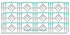 Tread Pattern Stitch Design Crochet Chart Pattern created using the HookinCrochet� Crochet Symbols Font Software