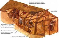 Huis van de Vikingen