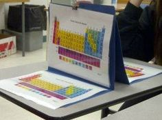Periodic table of elements battleship #science #chemistry