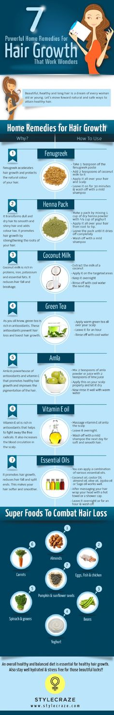 DIY Home Remedies for Hair Growth - 10 Leading Tips and DIYs to Grow Your Hair Faster | GleamItUp