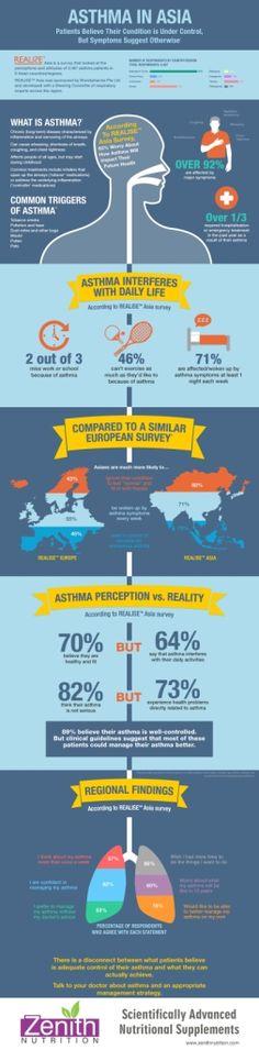 Asthma Action Plan Secondopiniontv  Asthma    Asthma