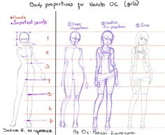 Body proportions for Naruto girls by LunaeIraes