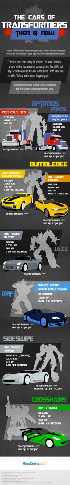 See how the cars have changed from the first Transformers movie to the latest, Transformers: Age of Extinction.