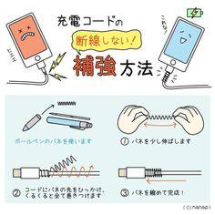 スマホの充電器がすぐ断線しちゃう人!使い古しのボールペンでいいので、分解してバネのとこ取り出して、充電コードが 折れ曲がらないように守ろう!スマホとの接続部分が折れ曲がると、すごく断線しやすいので保護!