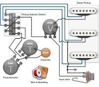 wiring an import 5 way switch guitar diy  guitar riffs
