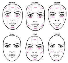 Fyi, everyone benefits from highlight & contour. Even oval shapes!