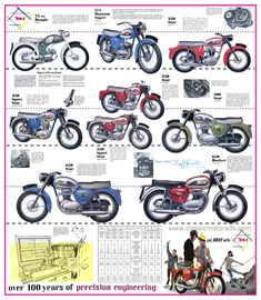 Classic BSA Motorcycle Poster reproduced from the original 1963 range brochure Classic Triumph Motorcycles, Ajs Motorcycles, Bsa Motorcycle, Motorcycle Posters, British Motorcycles, Vintage Motorcycles, Motorcycle Touring, Classic Motorcycle, Indian Motorcycles
