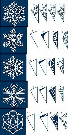 Paper Snowflake Template, Paper Snowflake Patterns, Paper Snowflakes, Christmas Crafts For Kids, Holiday Crafts, Christmas Decorations, Paper Crafts Origami, Diy Paper, Diy Home Crafts