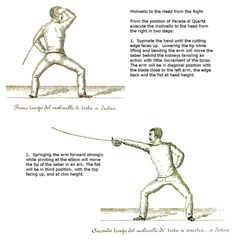 Masiello - Saber Molinello to the Head from the Right