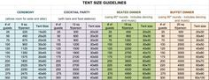 Tent sizes- All my brides who need a tent, this should help you. However, you need to take into account the extras that you want. Photo booth, Smore's bar, elaborate bar or couch seating.