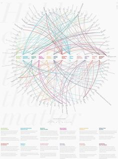 A list from design consultancy Ziba credits everything from Reddit to the Euro with reshaping our worldview.