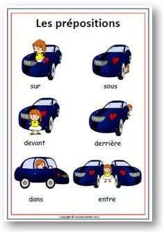 les prepositions - under, in front of and between cars! REALLY?