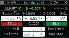 Free Forextory Trading Tool Dark Theme Best Forex Trading