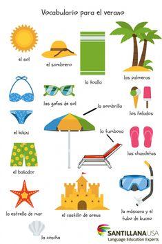 Vocabulario para el verano