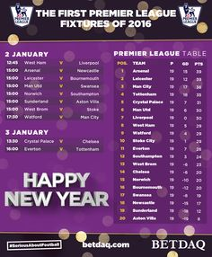 HAPPY NEW YEAR! This graphic for BETDAQ showed the first fixtures in the Premier League for 2016