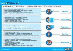 Hola: Una infografía con 5 tipos de profesores en su relación con las TICs. Vía Un saludo