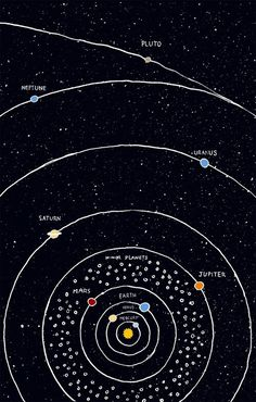Solar system iPhone wallpaper